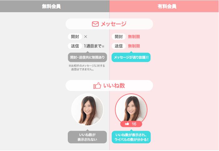 with_無料会員有料会員違い