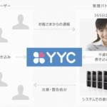 YYCのサクラ・業者・キャッシュバッカーの見分け方と対処法【2019年最新】